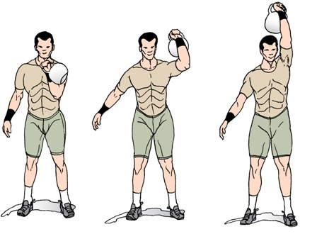 Kettlebell Military Press Exercise | One arm & Two arm ...
