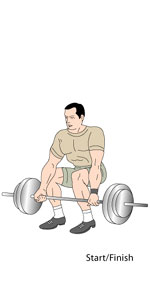 Deadlifts Start Position