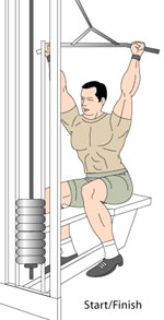 Lat Pulldowns Start