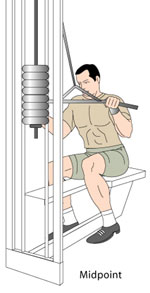 Lat Pulldowns Midpoint