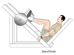 Leg Press Start Position
