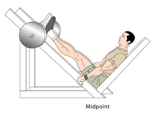 Leg Press Midpoint Position