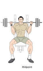 Shoulder Press Starting Point