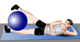 stability ball exercises  stability ball workouts