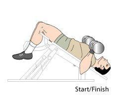 Decline Dumbbell Press Start Position