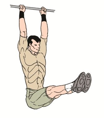 100 Abdominal Exercises List Of The Best Abdominal Exercises