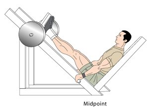 Leg Press Midpoint Position