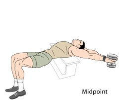 Pullovers Midpoint Position