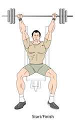 Shoulder Press Midpoint Position