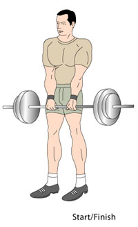 Upright Rows Start Position